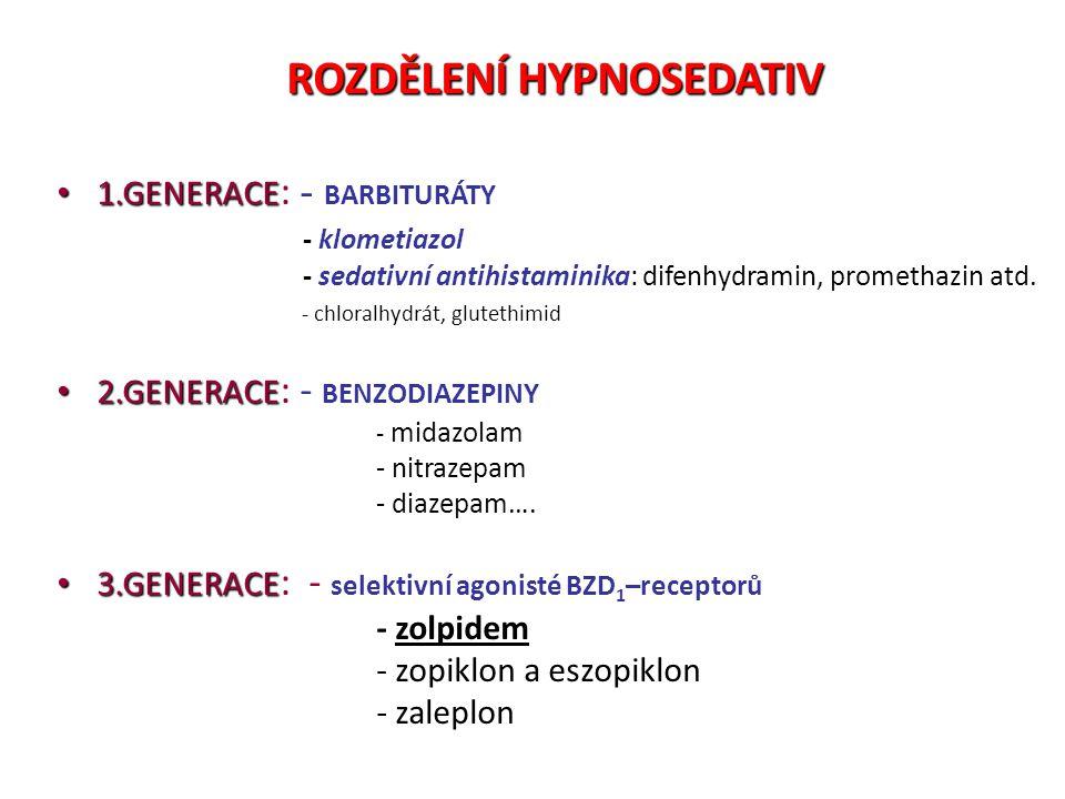 ROZDĚLENÍ HYPNOSEDATIV 1.GENERACE 1.GENERACE : - BARBITURÁTY - klometiazol - sedativní antihistaminika: difenhydramin, promethazin atd. - chloralhydrá