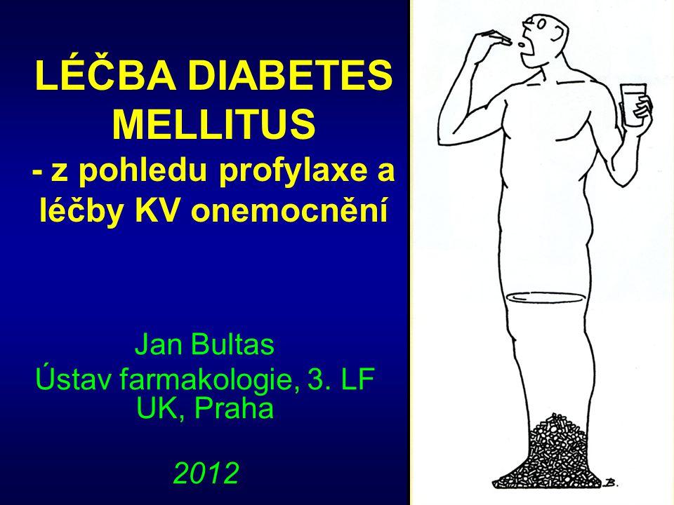Místo účinku antidiabetik podle DeFronzo RA.Br J Diabetes Vasc Dis.