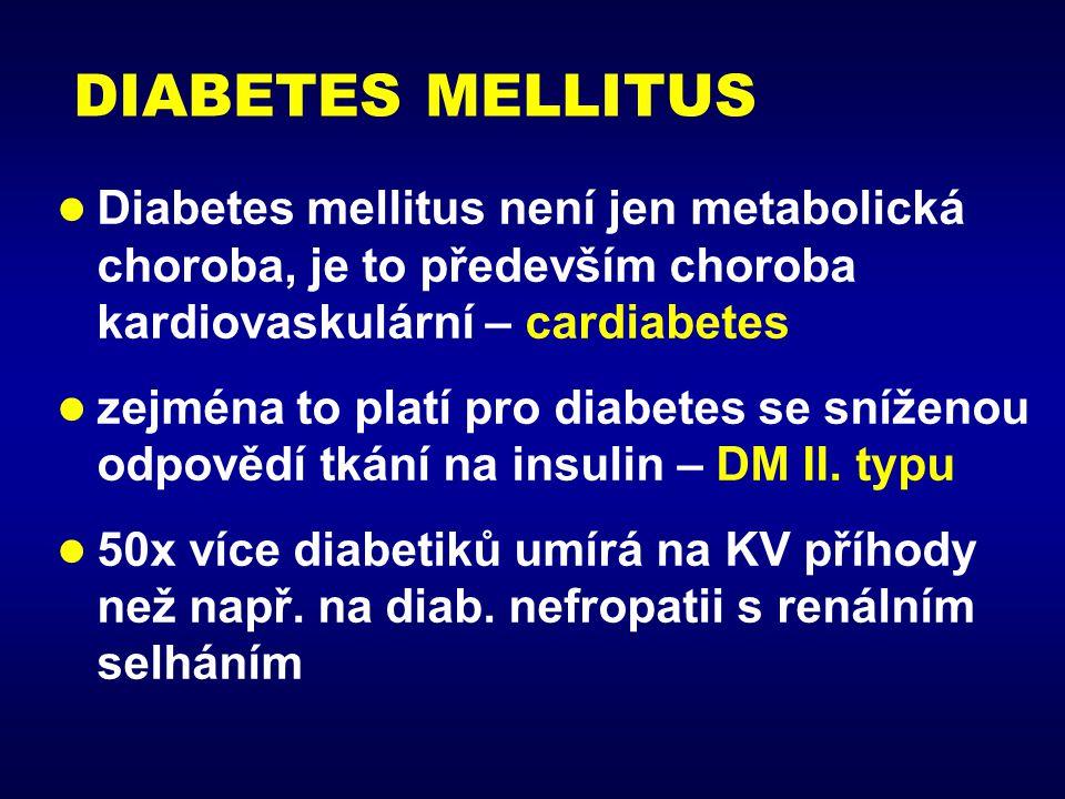 Sekvence léčby T2DM pre-diabetes T2DM 0 vznik diagnóza roky od stanovení diagnózy věk nemocného  65 inzulín metformin sekretagoga inhib.