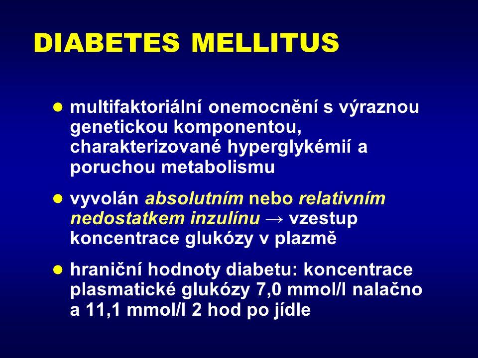 KV mortalita diabetiků a nediabetiků podle počtu přítomných rizikových faktorů ( Stamler, 1993) rizikové faktory
