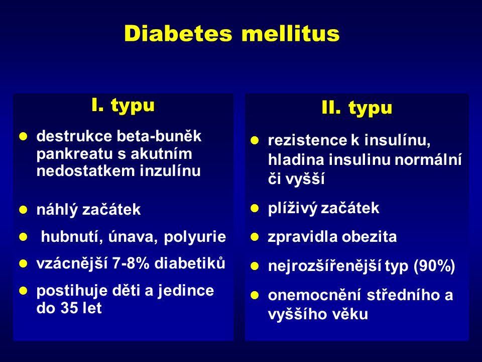 vstup glukózy do β-buňky glukózový transportér GLUT2 glukokináza ADP/ ATP kaliový kanál (K ATP ) zavřen K+ Ca 2+ kalciový kanál otevřen Sekrece inzulínu  -buňkami pankreatu – vstup glukózy do buňky inhibuje kaliový kanál a aktivuje kalciový kanál (K + tlumí a Ca 2+ aktivuje sekreci insulinu) metabolizmus glukózy ADP /ATP K+ Ca 2+ sekreční granula inzulínu Ca 2+ sekrece inzulínu K+  -buňka pankreatu