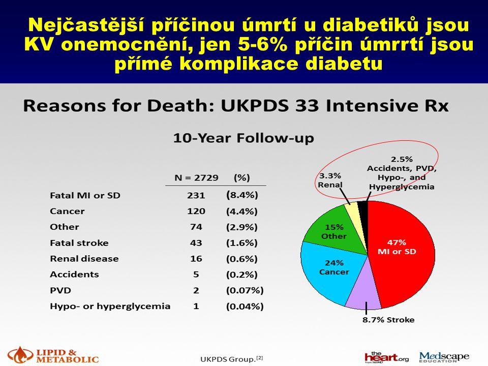 """l pacient umírá zejména na kardiovaskulární postižení – na aterotrombózu či na mikrovaskulární postižení, méně často na renální selhání či jiné komplikace l """"diabetes 2."""