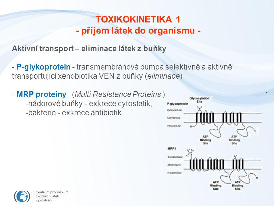 Aktivní transport – eliminace látek z buňky - P-glykoprotein - transmembránová pumpa selektivně a aktivně transportující xenobiotika VEN z buňky (elim