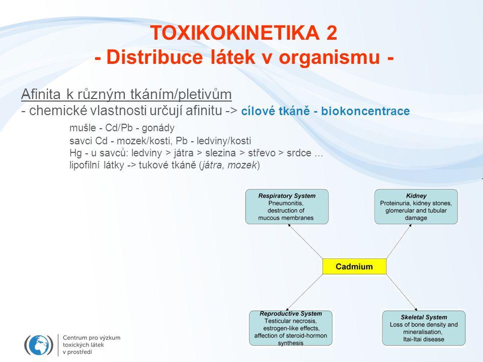 Afinita k různým tkáním/pletivům - chemické vlastnosti určují afinitu -> cílové tkáně - biokoncentrace mušle - Cd/Pb - gonády savci Cd - mozek/kosti,