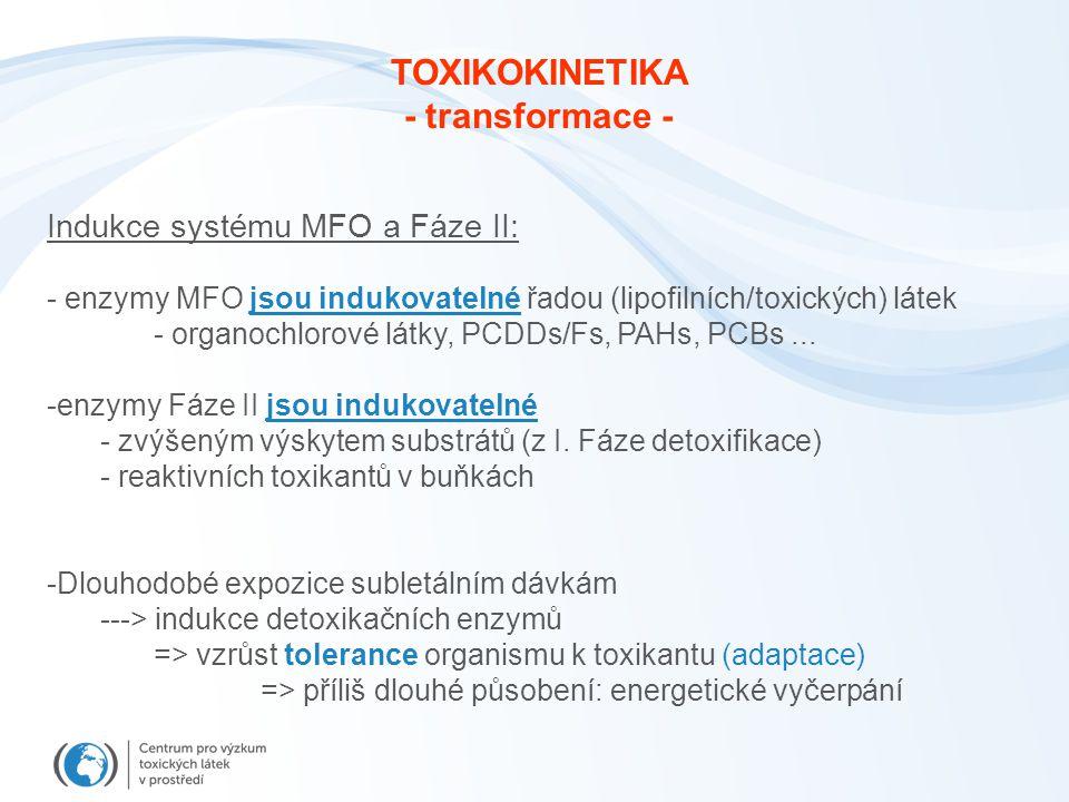 Indukce systému MFO a Fáze II: - enzymy MFO jsou indukovatelné řadou (lipofilních/toxických) látek - organochlorové látky, PCDDs/Fs, PAHs, PCBs... -en