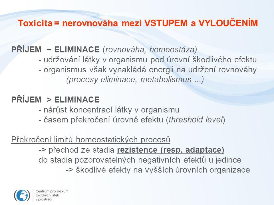 PŘÍJEM ~ ELIMINACE (rovnováha, homeostáza) - udržování látky v organismu pod úrovní škodlivého efektu - organismus však vynakládá energii na udržení r