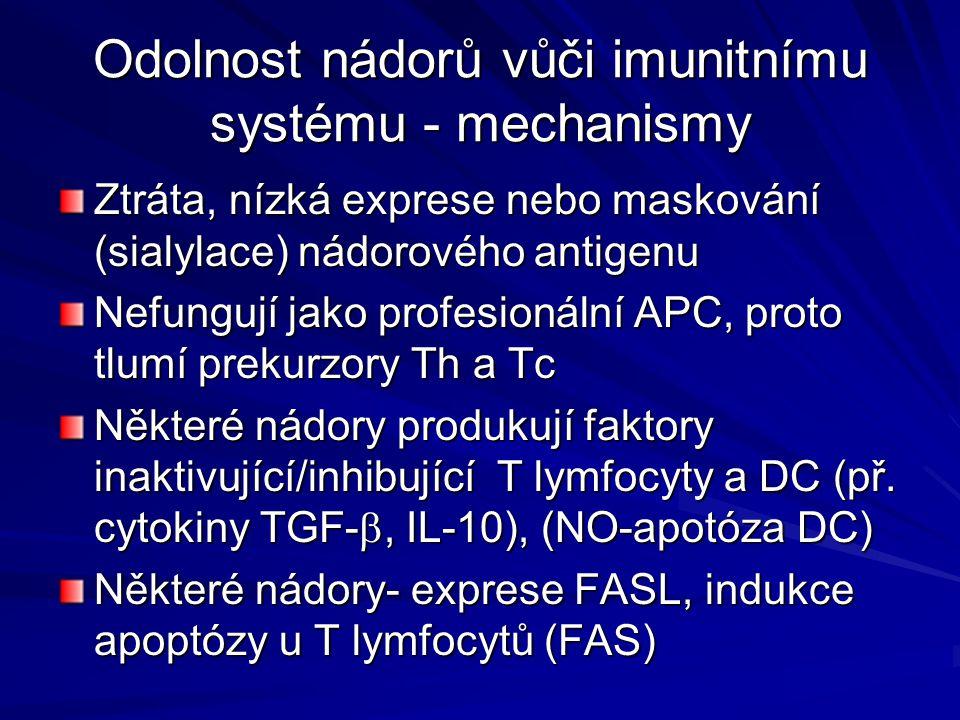 Odolnost nádorů vůči imunitnímu systému - mechanismy Ztráta, nízká exprese nebo maskování (sialylace) nádorového antigenu Nefungují jako profesionální