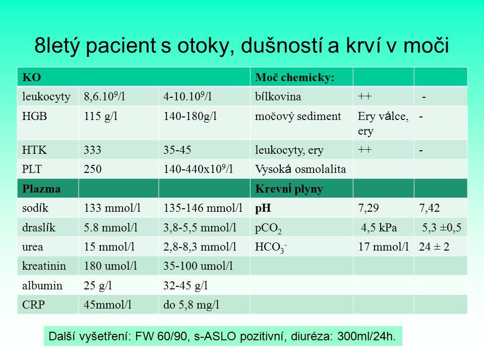 8letý pacient s otoky, dušností a krví v moči KOMoč chemicky: leukocyty8,6.10 9 /l4-10.10 9 /l b í lkovina ++ - HGB115 g/l140-180g/lmočový sediment Er