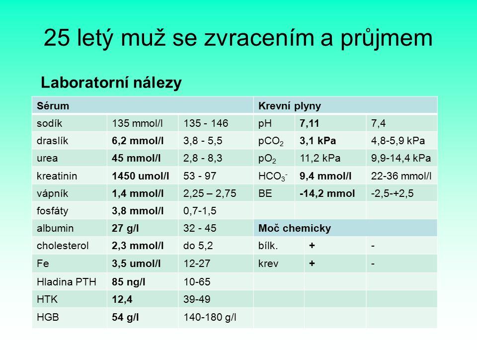 25 letý muž se zvracením a průjmem SérumKrevní plyny sodík135 mmol/l135 - 146pH7,117,4 draslík6,2 mmol/l3,8 - 5,5pCO 2 3,1 kPa4,8-5,9 kPa urea45 mmol/