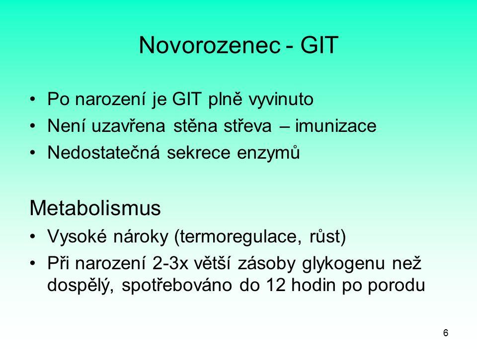 Novorozenec - GIT Po narození je GIT plně vyvinuto Není uzavřena stěna střeva – imunizace Nedostatečná sekrece enzymů Metabolismus Vysoké nároky (term