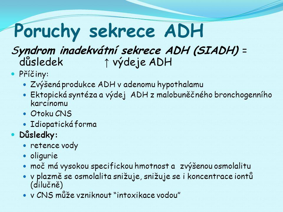 Poruchy sekrece ADH Syndrom inadekvátní sekrece ADH (SIADH) = důsledek ↑ výdeje ADH Příčiny: Zvýšená produkce ADH v adenomu hypothalamu Ektopická syntéza a výdej ADH z malobuněčného bronchogenního karcinomu Otoku CNS Idiopatická forma Důsledky: retence vody oligurie moč má vysokou specifickou hmotnost a zvýšenou osmolalitu v plazmě se osmolalita snižuje, snižuje se i koncentrace iontů (dilučně) v CNS může vzniknout intoxikace vodou