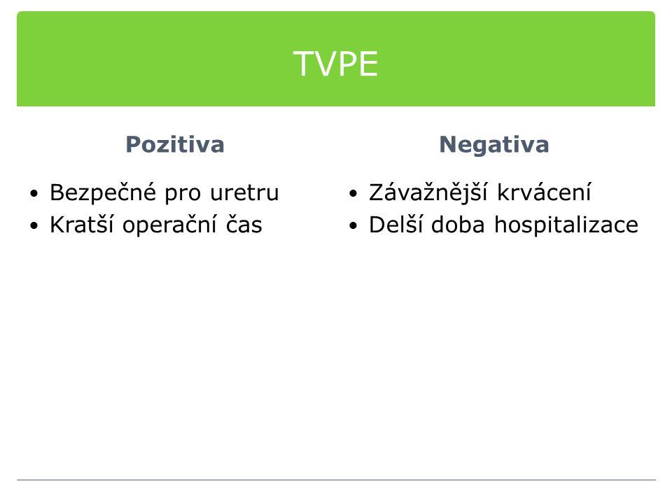 Pozitiva Bezpečné pro uretru Kratší operační čas Negativa Závažnější krvácení Delší doba hospitalizace