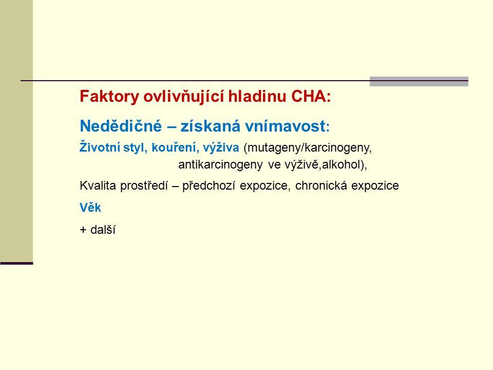 Faktory ovlivňující hladinu CHA: Nedědičné – získaná vnímavost : Životní styl, kouření, výživa (mutageny/karcinogeny, antikarcinogeny ve výživě,alkoho