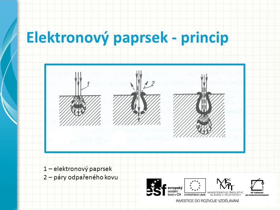 Výrobní zařízení sestává z: – Elektronového děla – elektromagnet.