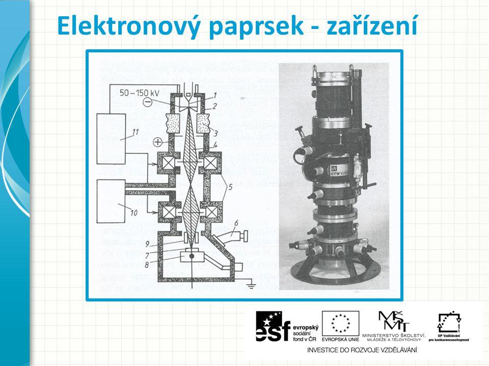 1 – wolframový drát 2 – elektronové dělo 3 – izolátor 4 - elektronový paprsek 5 – elektromagnetické čočky 6 – průzor 7 – obrobek 8 – pracovní stůl 9 – elektrostatické vychylování elektronového paprsku 10 – vývěvy 11 – napájecí zdroj