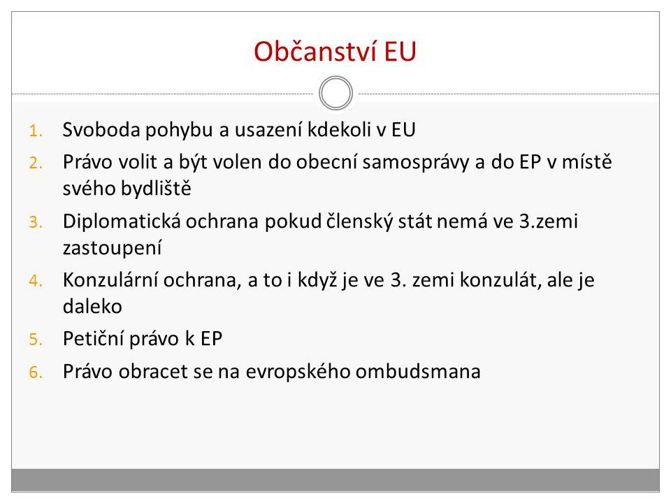 Občanství EU 1.Svoboda pohybu a usazení kdekoli v EU 2.