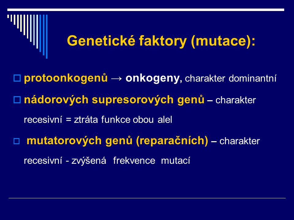 Genetické faktory (mutace):  protoonkogenů → onkogeny, charakter dominantní  nádorových supresorových genů – charakter recesivní = ztráta funkce obo