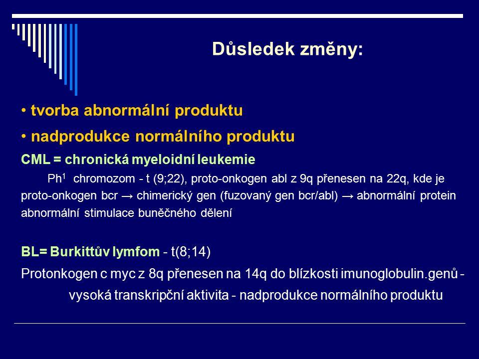 tvorba abnormální produktu nadprodukce normálního produktu CML = chronická myeloidní leukemie Ph 1 chromozom - t (9;22), proto-onkogen abl z 9q přenes