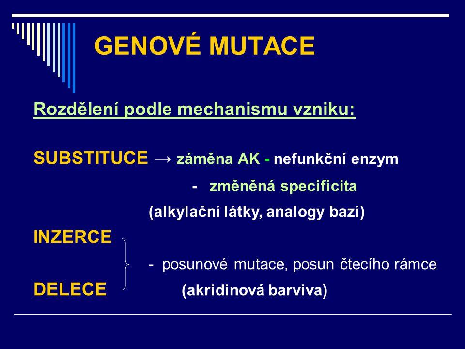 GENOVÉ MUTACE Rozdělení podle mechanismu vzniku: SUBSTITUCE → záměna AK - nefunkční enzym - změněná specificita (alkylační látky, analogy bazí) INZERC
