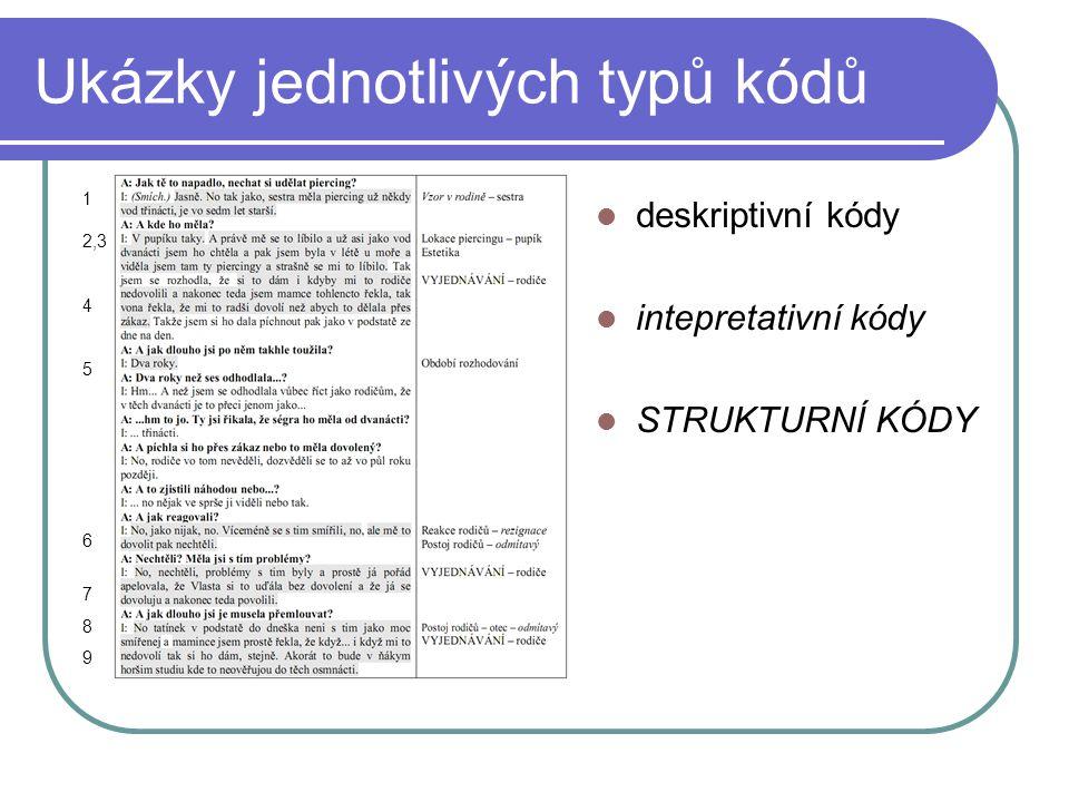 Ukázky jednotlivých typů kódů deskriptivní kódy intepretativní kódy STRUKTURNÍ KÓDY 1 2,3 4 5 6 7 8 9
