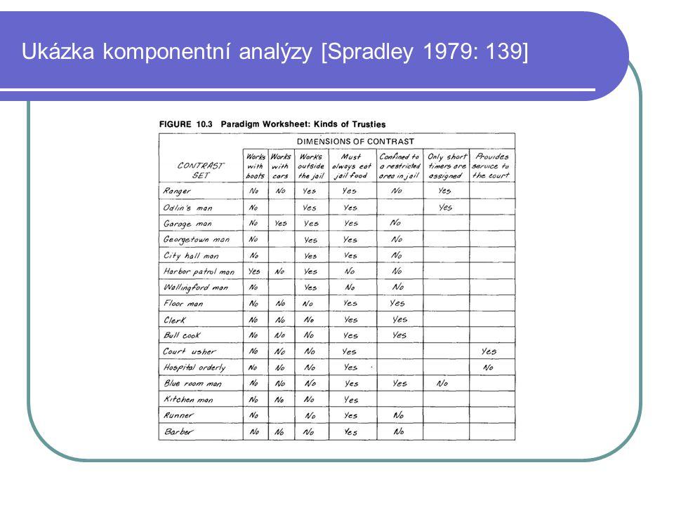 Ukázka komponentní analýzy [Spradley 1979: 139]