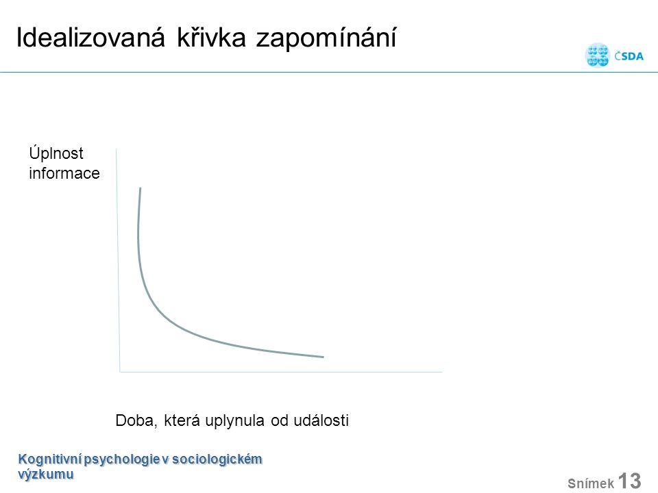 Idealizovaná křivka zapomínání Kognitivní psychologie v sociologickém výzkumu Snímek 13 Úplnost informace Doba, která uplynula od události