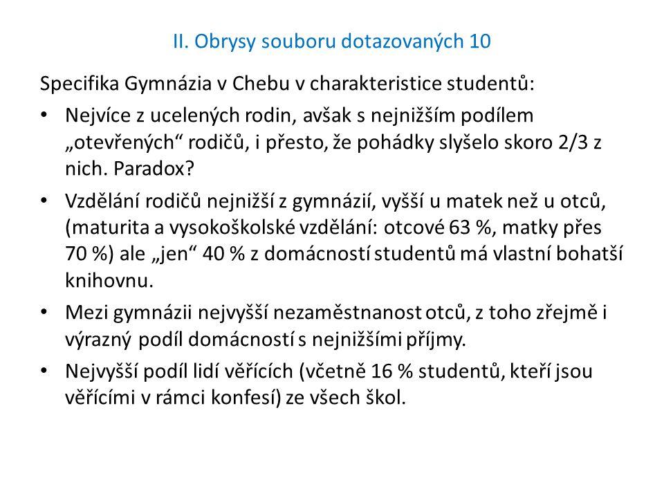 """II. Obrysy souboru dotazovaných 10 Specifika Gymnázia v Chebu v charakteristice studentů: Nejvíce z ucelených rodin, avšak s nejnižším podílem """"otevře"""