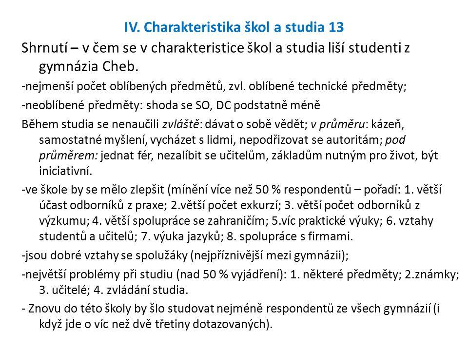 IV. Charakteristika škol a studia 13 Shrnutí – v čem se v charakteristice škol a studia liší studenti z gymnázia Cheb. -nejmenší počet oblíbených před