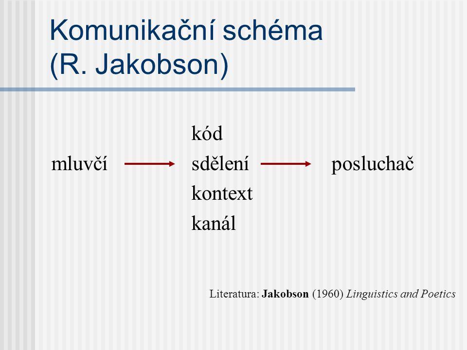 Komunikační schéma (R.