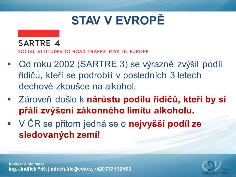 STAV V EVROPĚ  Od roku 2002 (SARTRE 3) se výrazně zvýšil podíl řidičů, kteří se podrobili v posledních 3 letech dechové zkoušce na alkohol.  Zároveň