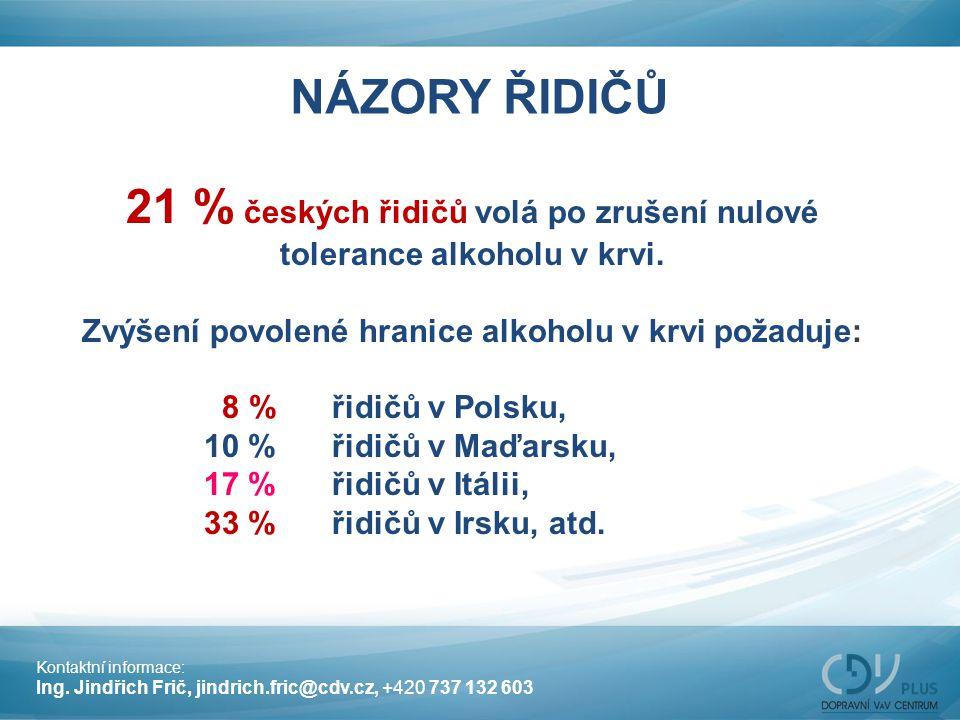 21 % českých řidičů volá po zrušení nulové tolerance alkoholu v krvi. Zvýšení povolené hranice alkoholu v krvi požaduje: 8 % řidičů v Polsku, 10 % řid