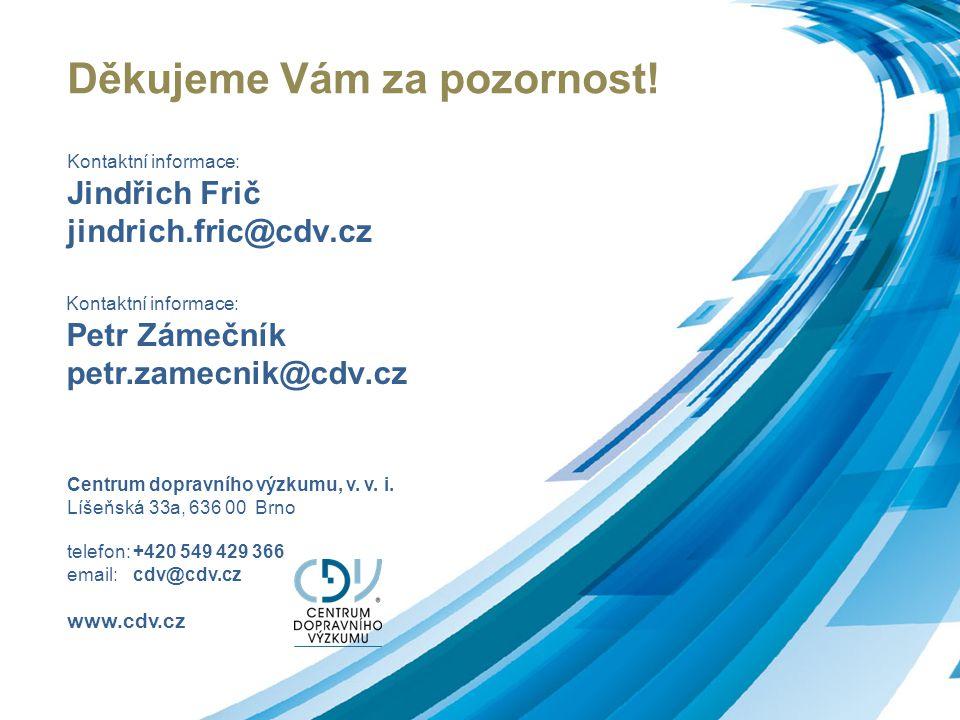 Děkujeme Vám za pozornost! Kontaktní informace: Jindřich Frič jindrich.fric@cdv.cz Centrum dopravního výzkumu, v. v. i. Líšeňská 33a, 636 00 Brno tele