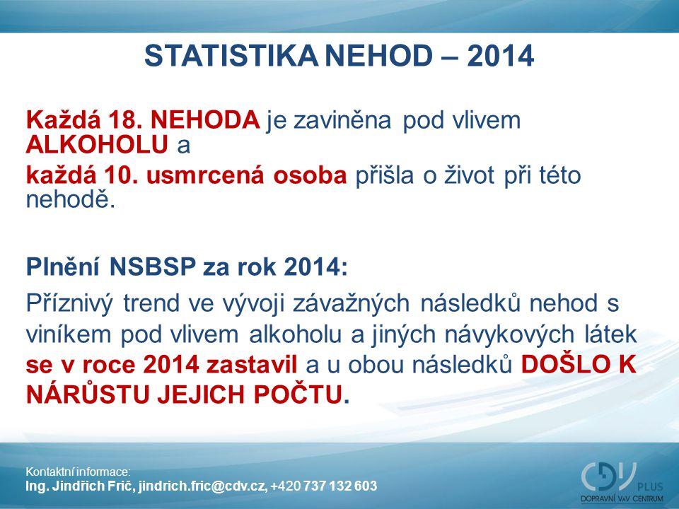 STATISTIKA NEHOD – 2014 Každá 18. NEHODA je zaviněna pod vlivem ALKOHOLU a každá 10. usmrcená osoba přišla o život při této nehodě. Plnění NSBSP za ro