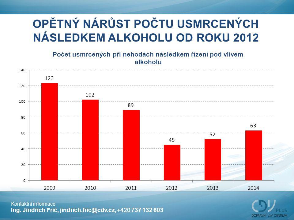 OPĚTNÝ NÁRŮST POČTU USMRCENÝCH NÁSLEDKEM ALKOHOLU OD ROKU 2012 Kontaktní informace: Ing. Jindřich Frič, jindrich.fric@cdv.cz, +420 737 132 603
