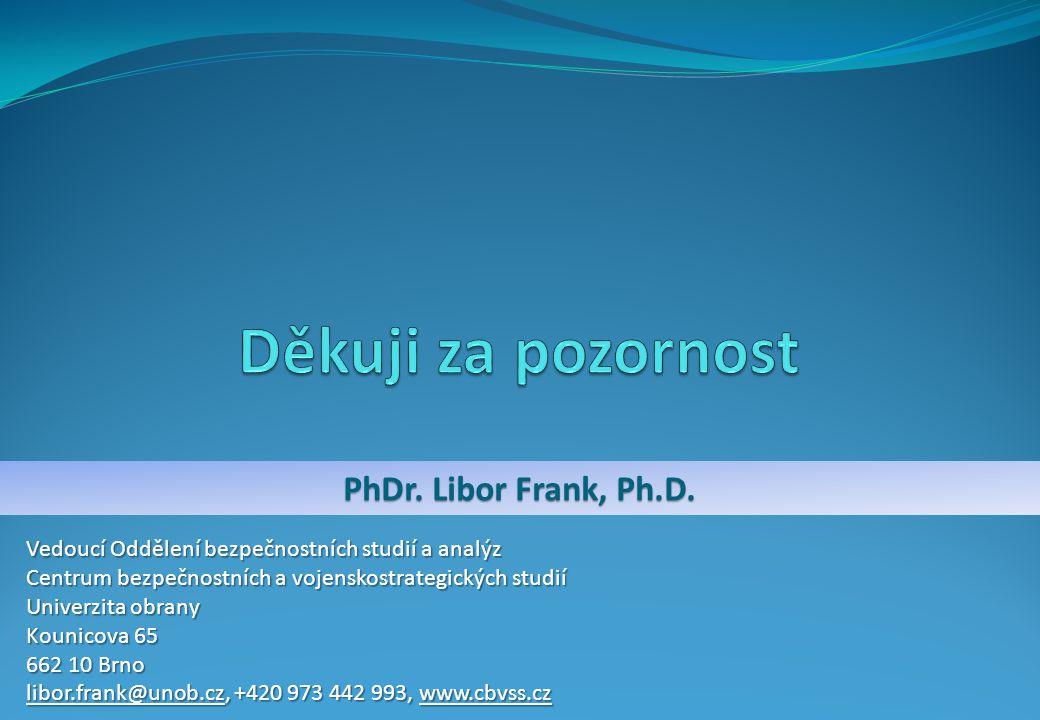 PhDr. Libor Frank, Ph.D. Vedoucí Oddělení bezpečnostních studií a analýz Centrum bezpečnostních a vojenskostrategických studií Univerzita obrany Kouni