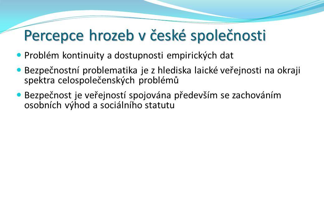 PhDr.Libor Frank, Ph.D.