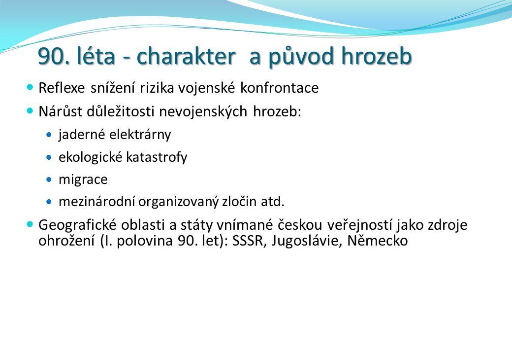Časová řada vnímání celospolečenských problémů jako velmi naléhavých (%) REZKOVÁ, Miluše.