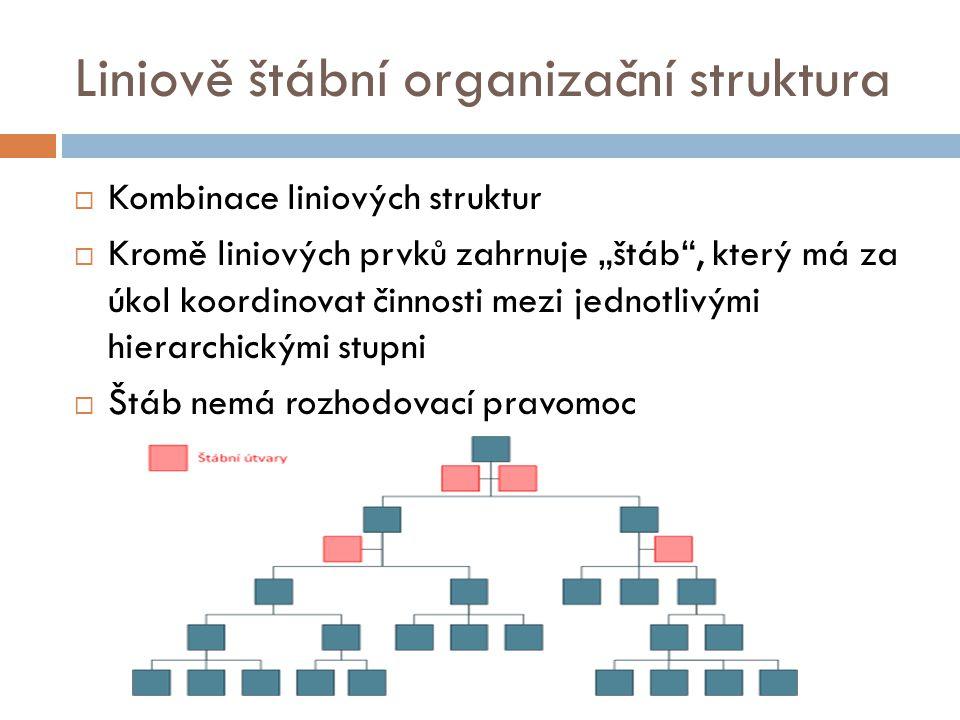 """Liniově štábní organizační struktura  Kombinace liniových struktur  Kromě liniových prvků zahrnuje """"štáb"""", který má za úkol koordinovat činnosti mez"""