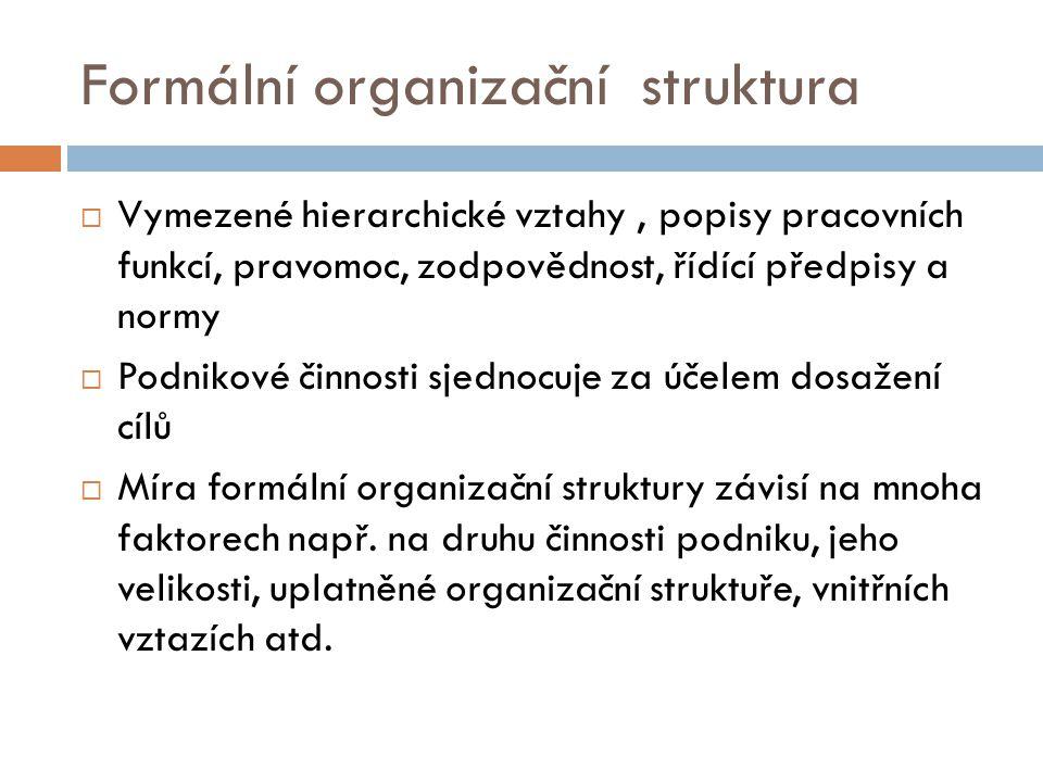 Formální organizační struktura  Vymezené hierarchické vztahy, popisy pracovních funkcí, pravomoc, zodpovědnost, řídící předpisy a normy  Podnikové č