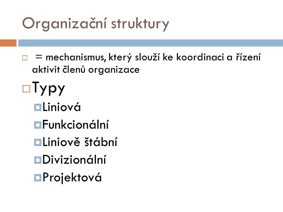 Organizační struktury  = mechanismus, který slouží ke koordinaci a řízení aktivit členů organizace  Typy  Liniová  Funkcionální  Liniově štábní 