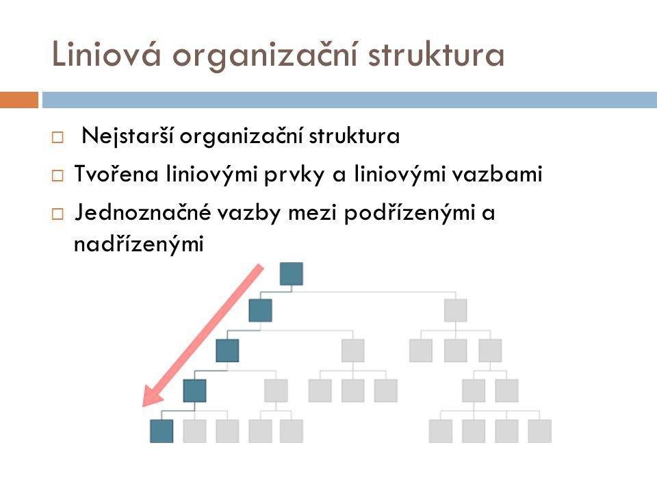 Liniová organizační struktura  Nejstarší organizační struktura  Tvořena liniovými prvky a liniovými vazbami  Jednoznačné vazby mezi podřízenými a n