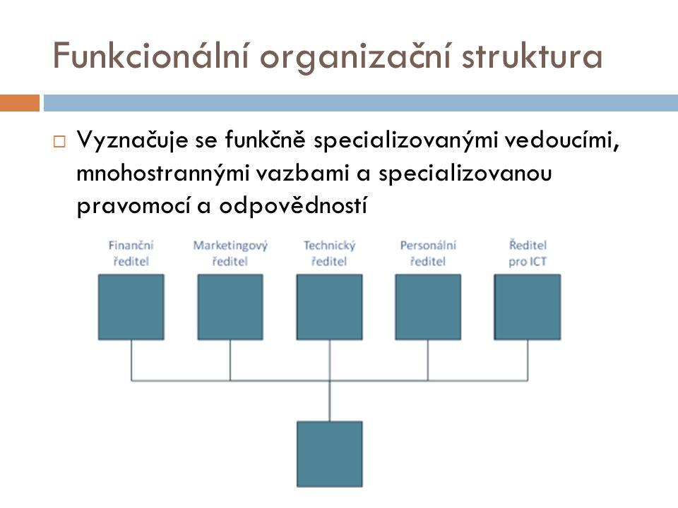 Funkcionální organizační struktura  Vyznačuje se funkčně specializovanými vedoucími, mnohostrannými vazbami a specializovanou pravomocí a odpovědnost