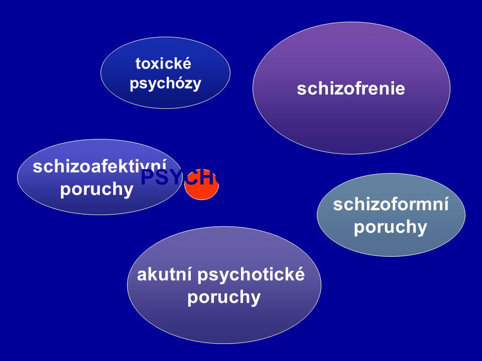 schizoafektivní poruchy schizofrenie akutní psychotické poruchy schizoformní poruchy toxické psychózy PSYCHÓZY