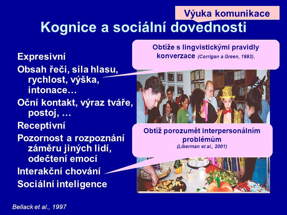 Kognice a sociální dovednosti Expresivní Obsah řeči, síla hlasu, rychlost, výška, intonace… Oční kontakt, výraz tváře, postoj, … Receptivní Pozornost a rozpoznání záměru jiných lidí, odečtení emocí Interakční chování Sociální inteligence Obtíž porozumět interpersonálním problémům (Liberman et al., 2001) Obtíže s lingvistickými pravidly konverzace (Corrigan a Green, 1993).