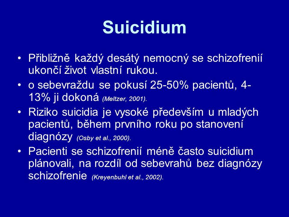 Suicidium Přibližně každý desátý nemocný se schizofrenií ukončí život vlastní rukou. o sebevraždu se pokusí 25-50% pacientů, 4- 13% ji dokoná (Meltzer