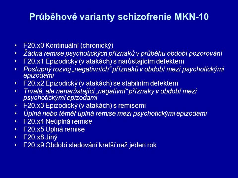 """Průběhové varianty schizofrenie MKN-10 F20.x0 Kontinuální (chronický) Žádná remise psychotických příznaků v průběhu období pozorování F20.x1 Epizodický (v atakách) s narůstajícím defektem Postupný rozvoj """"negativních příznaků v období mezi psychotickými epizodami F20.x2 Epizodický (v atakách) se stabilním defektem Trvalé, ale nenarůstající """"negativní příznaky v období mezi psychotickýmí epizodami F20.x3 Epizodický (v atakách) s remisemi Úplná nebo téměř úplná remise mezi psychotickými epizodami F20.x4 Neúplná remise F20.x5 Úplná remise F20.x8 Jiný F20.x9 Období sledování kratší než jeden rok"""
