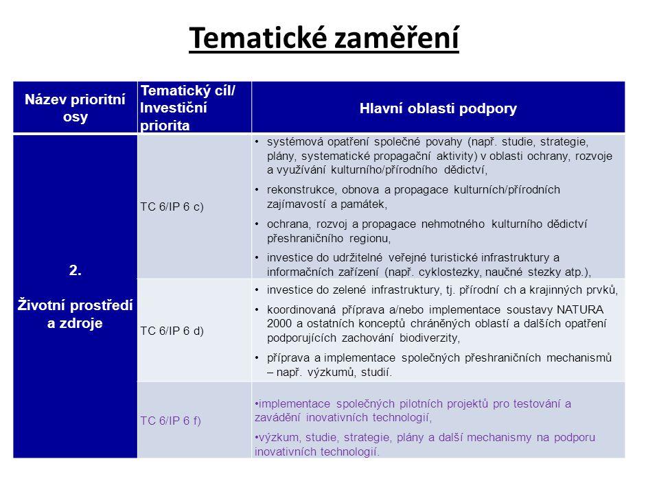 Název prioritní osy Tematický cíl/ Investiční priorita Hlavní oblasti podpory 2. Životní prostředí a zdroje TC 6/IP 6 c) systémová opatření společné p