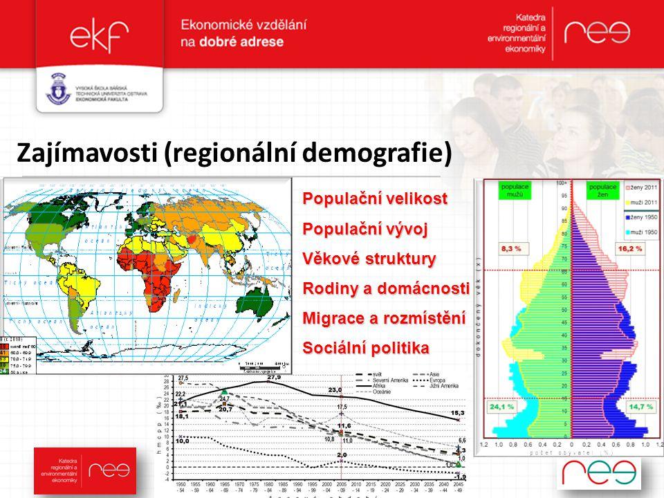 Zajímavosti (regionální demografie) Populační velikost Populační vývoj Věkové struktury Rodiny a domácnosti Migrace a rozmístění Sociální politika