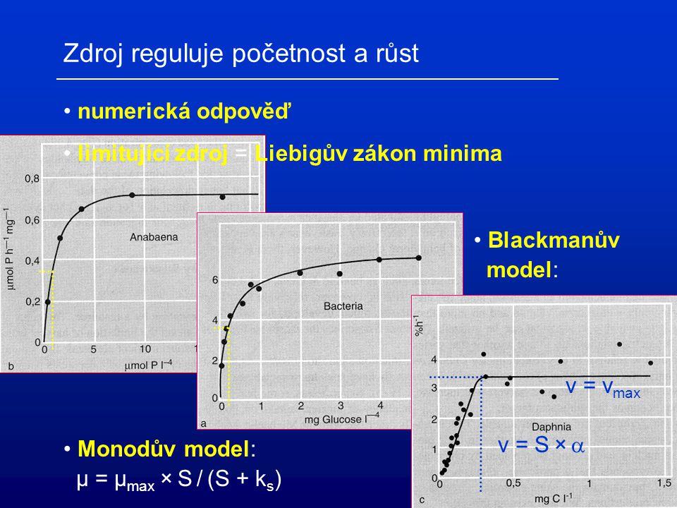 Zdroj reguluje početnost a růst numerická odpověď limitující zdroj = Liebigův zákon minima Monodův model: µ = µ max × S / (S + k s ) Blackmanův model: