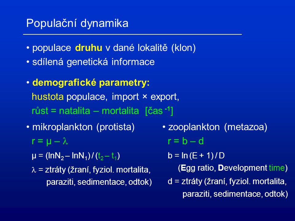 Populační dynamika populace druhu v dané lokalitě (klon) sdílená genetická informace demografické parametry: hustota populace, import × export, růst =